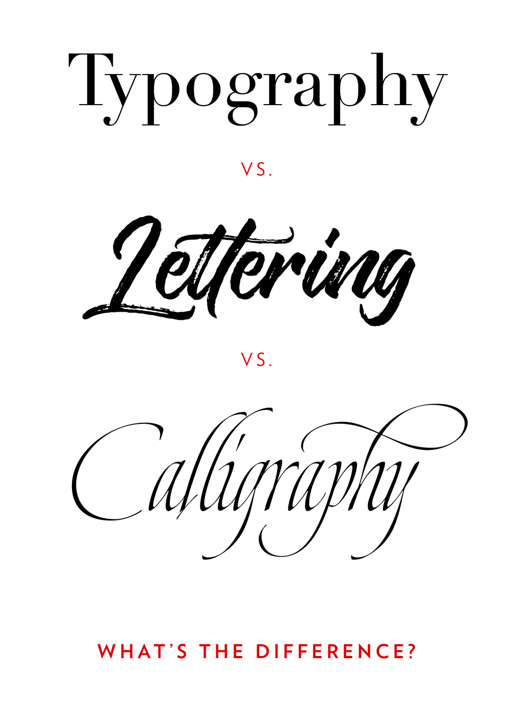 1000x1427 The Difference Between Calligraphy And Lettering, And Type