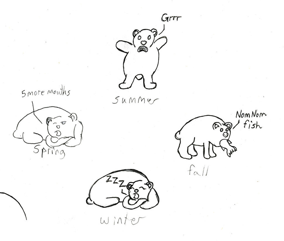 970x824 Life Cycle Of A Bear Designs Sketches By Poorartman
