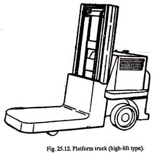 310x309 Material Handling Equipment Selection And Maintenance