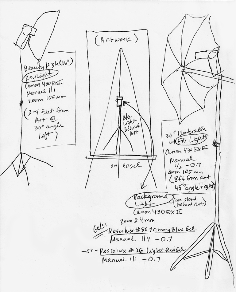 769x950 Art Documentation Lighting Setup Drawing As Seen By Janine's Photo