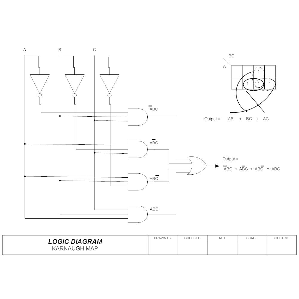 1000x1000 Logic Diagram
