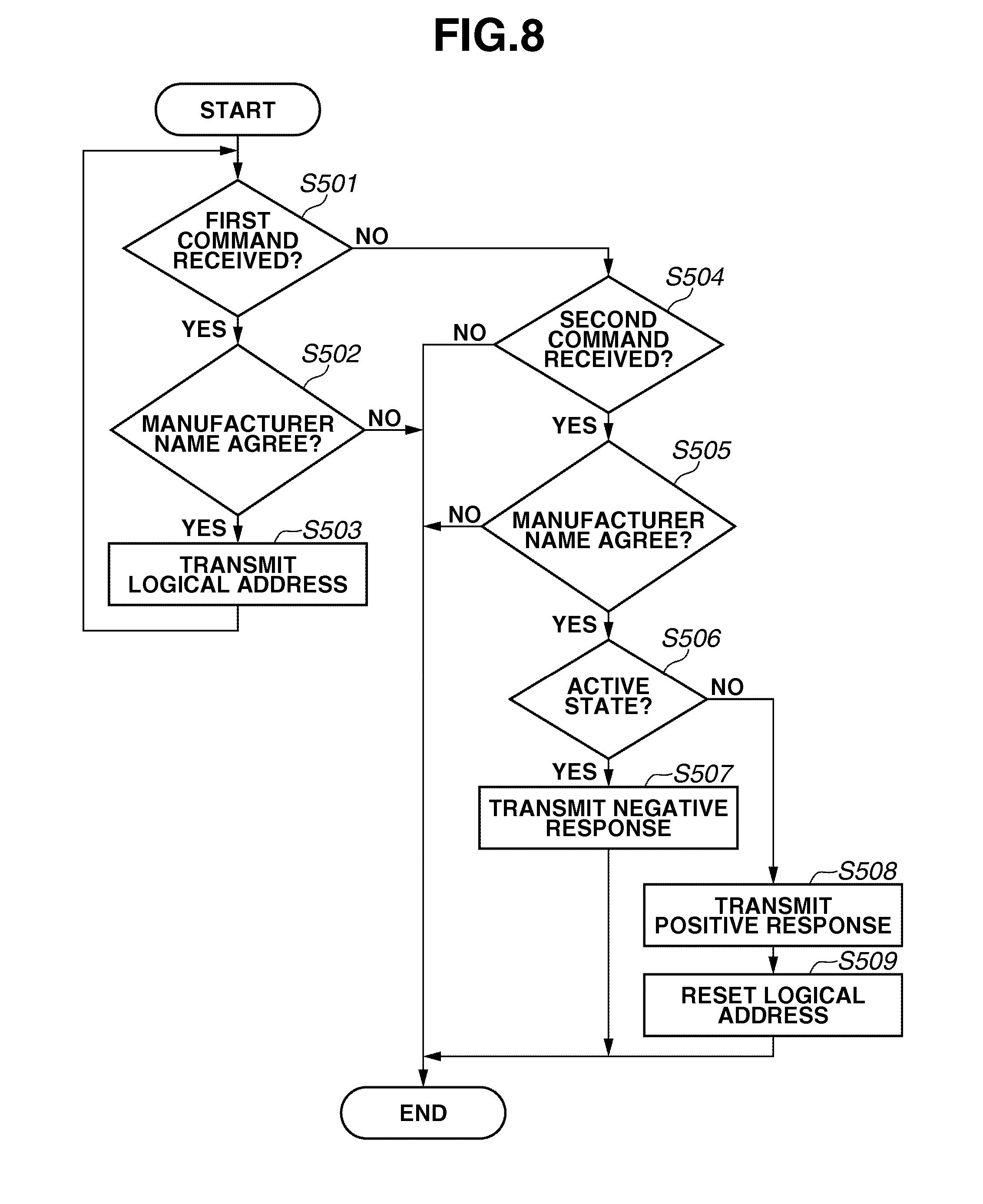 2263x2772 Patent Us20130057771