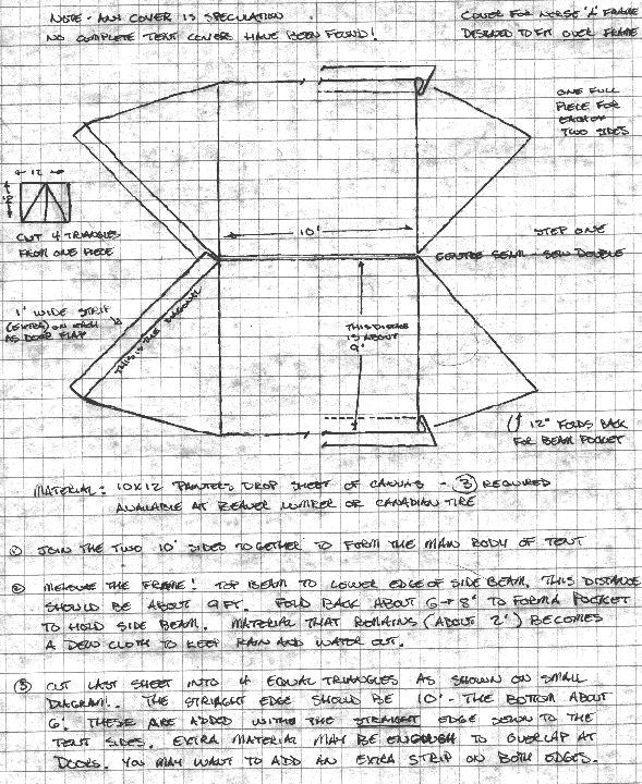 589x720 Production Drawings For Norse Encampment Daily Life In