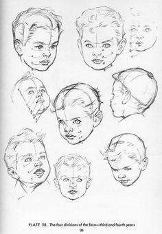 236x341 Resultado De Imagen Para Andrew Loomis Retrato Pencil Draws