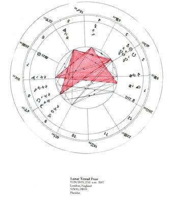 336x386 The 2014 2015 Lunar Tetrad