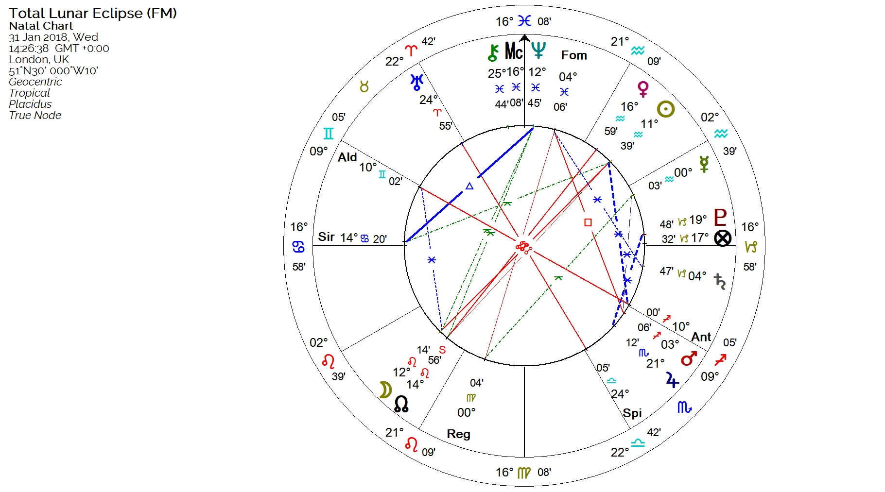 1821x1013 Jan 2018 Eclipse Forecast Astrosphere Astrology