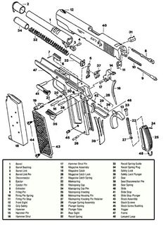 236x320 1911 Pattern Pistol Parts Diagram Good Things To Know