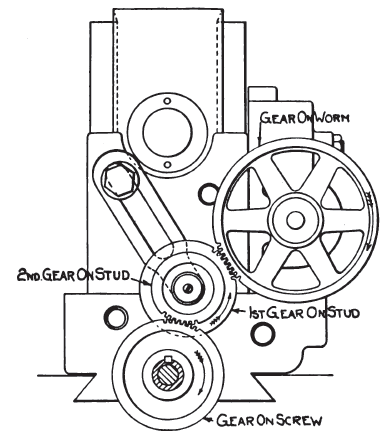 387x437 Filepractical Treatise On Milling And Milling Machines P059 A.png