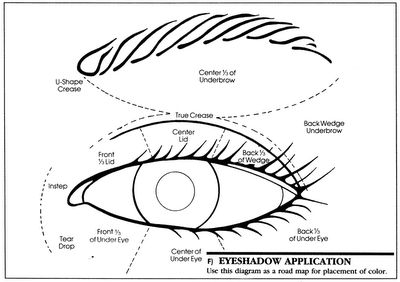 Makeup eye drawing at getdrawings free for personal use makeup 400x282 how to use eye makeup make up how to apply eyeshadow ccuart Gallery