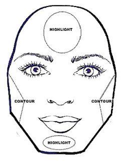 251x320 Diamond Shape Face ~ Makeup 4 Girls Face Diamond S