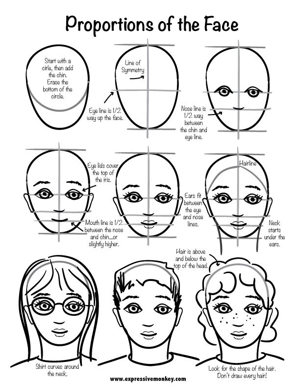 612x792 Step By Step Tutorial For Drawing A Face Menlo Park's Art Studio