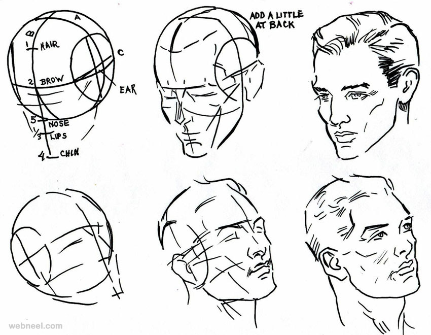 850x660 How To Draw A Face