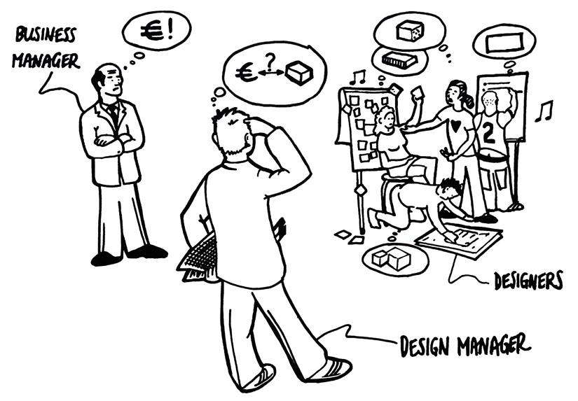 825x573 Design Management