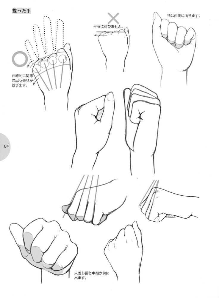 Manga Hand Drawing