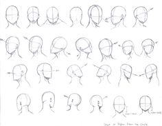 236x183 How To Draw A Head,i Guess Drawings, Drawing Ideas And Sketches