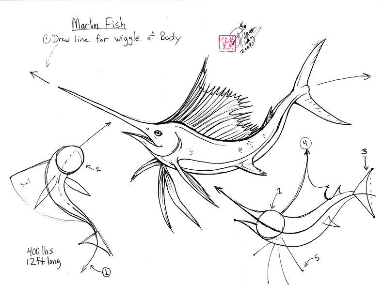 792x612 Draw A Sail Sword Marlin Fish By ~diana Huang On (When