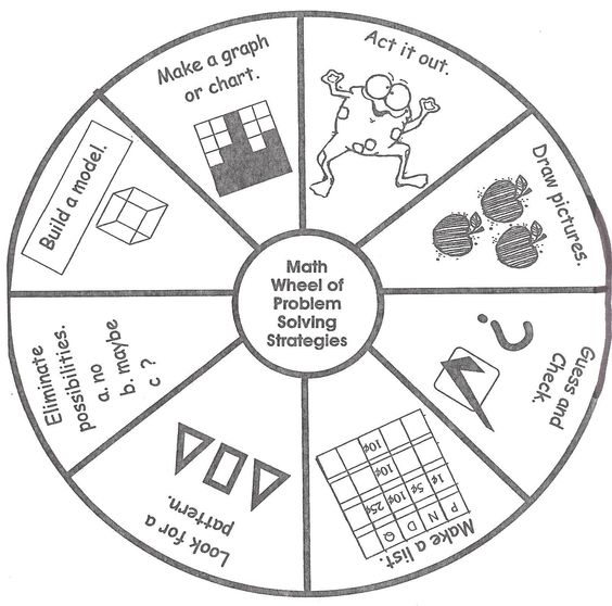 564x558 Math Problem Solving Wheel Teaching And Education