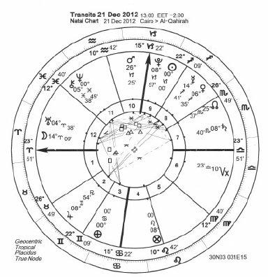 384x396 December 21, 2012 Mayan Calendar Predictionend Of World, Science