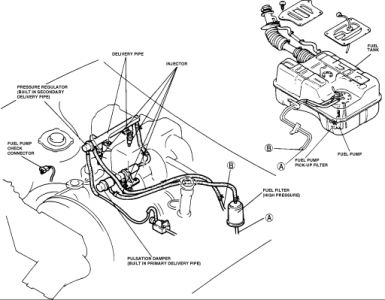 2006 Cadillac Dts Engine Mount likewise 2009 Civic Ex Engine Wire Harness besides Chrysler 300 Thermostat Location also Mazda Rx7 Drawing additionally T6509352 Fuel pressure. on mazda fuel pressure diagram