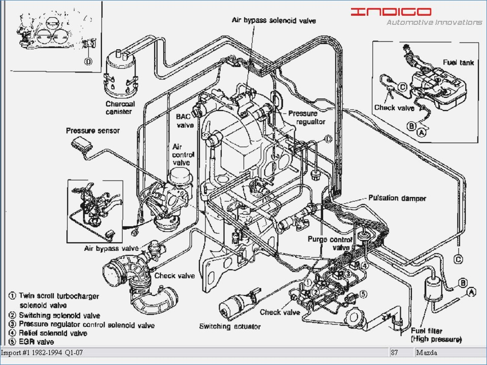 99 Zx7r Wiring Diagram Get Free Image About Wiring Diagram