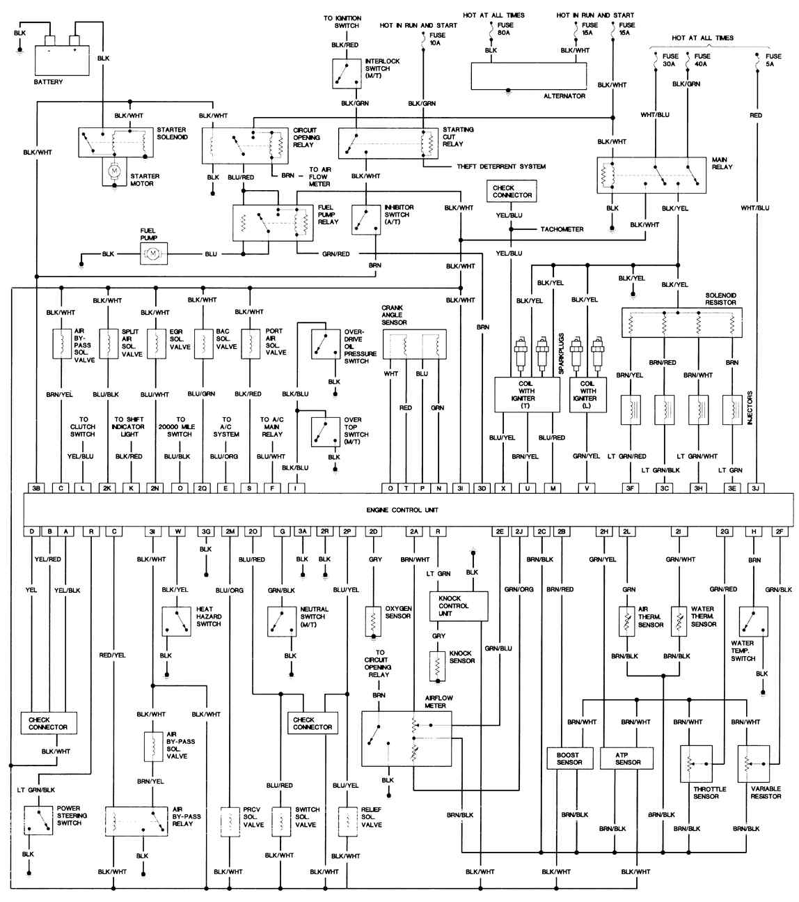 Rx7 Wiring Diagram Tach Wire Center Mazda Harness Drawing At Getdrawings Com Free For Personal Use Rh 83 B2000 2002 Ecu L4 22l