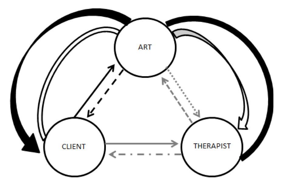 954x622 Efficacy Of Drawings As A Measure Of Attachment Style