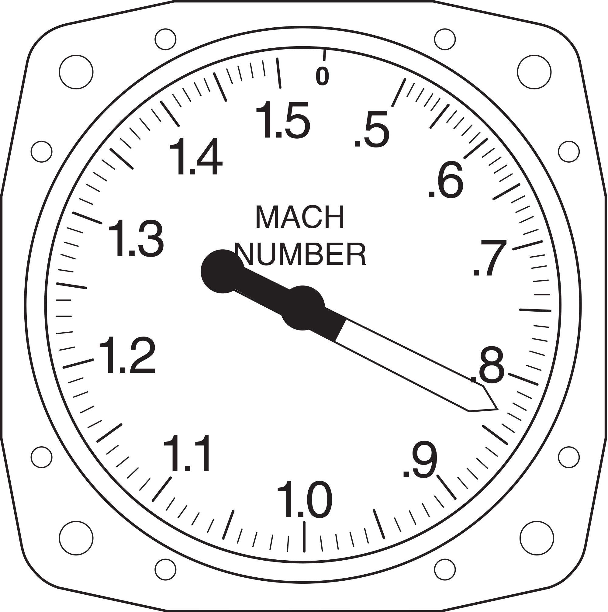 2000x2013 Filemachmeter.svg