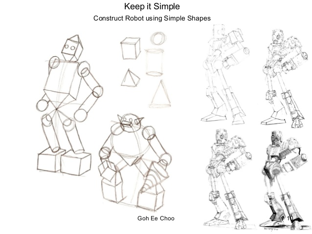 638x479 How To Draw Robot