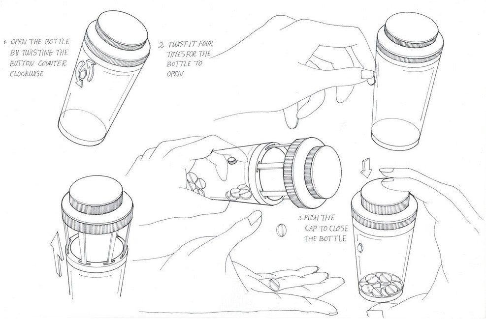987x649 Industrial Design Sketches Archives