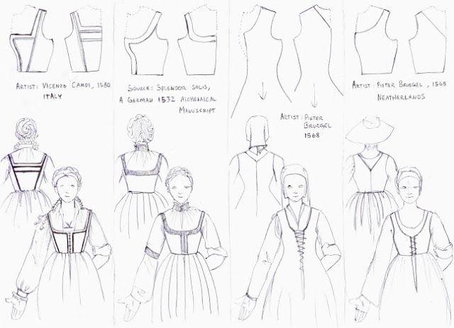 640x463 Burda Medieval Dress Pattern