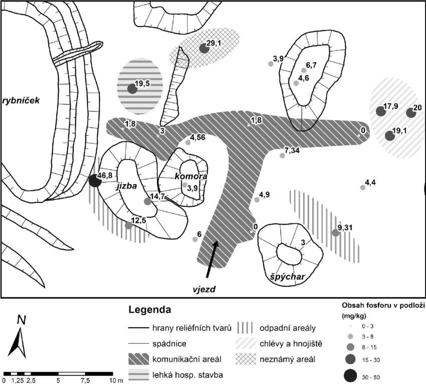 middle ages village diagram