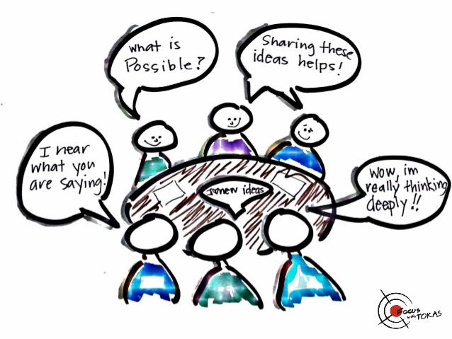 638x479 Effective Meeting Handling