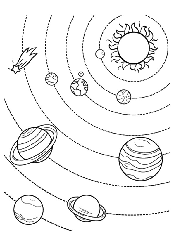 595x842 Planet Coloring Pages Mercury Venus Earth Mars