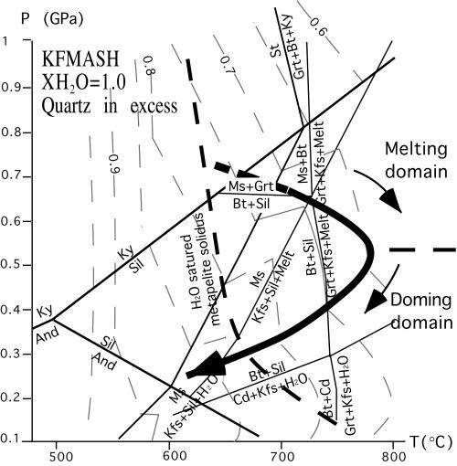 500x510 Metamorphic Maps, Southern Karakorum And Shyok Suture Zone, Skardu