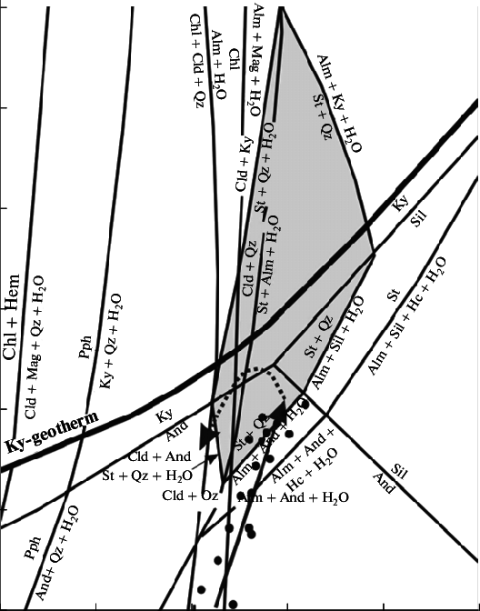 528x672 Metamorphic Path Of The Golpayegan Metapelites On A Diagram