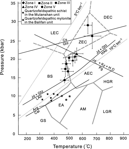 500x578 Diagram Showing The Estimated Metamorphic Conditions