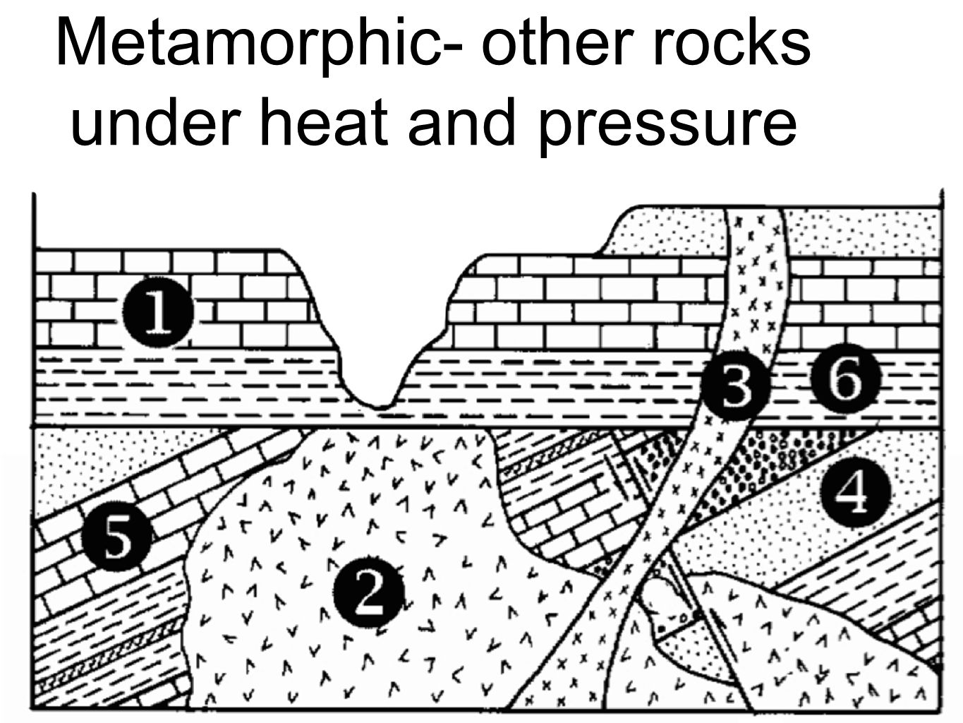 1365x1024 The Rock Cycle.