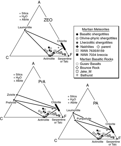511x619 Acf Diagrams Showing Laumontite , Prehnite , And Pumpellyite