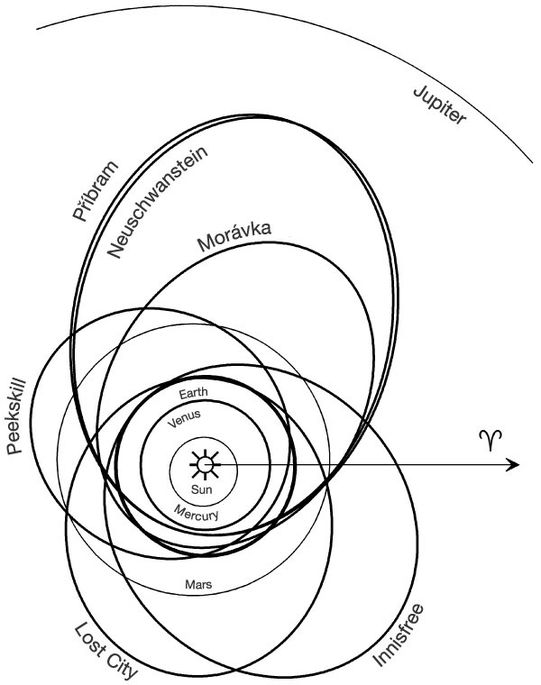 541x685 Photographic Observations Of Neuschwanstein, A Second Meteorite