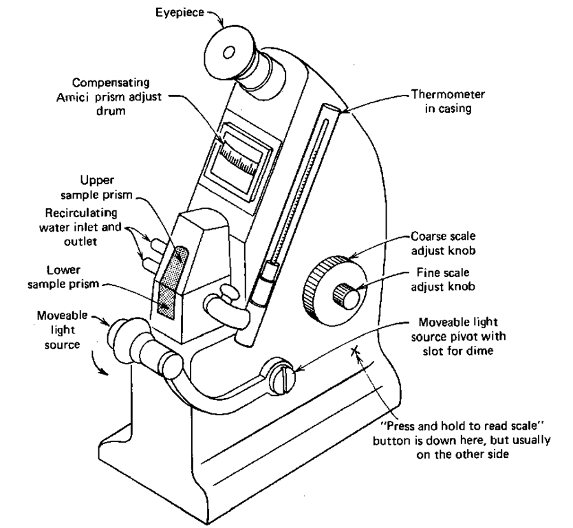 microscope drawing and label at getdrawings com
