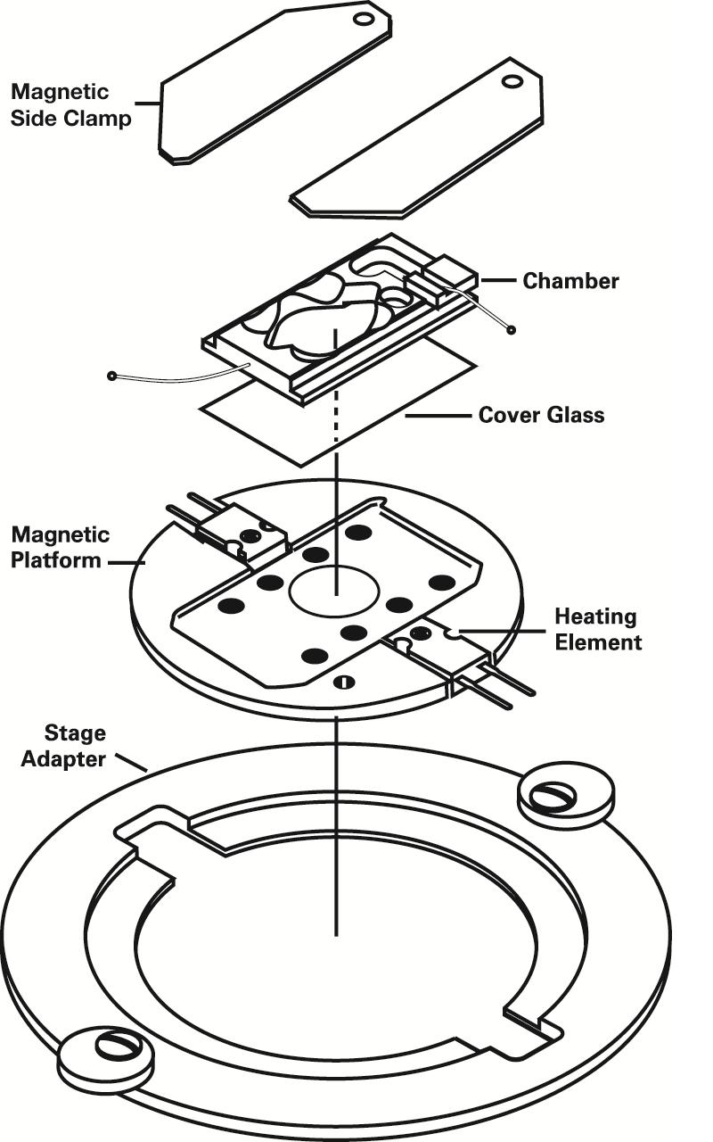 800x1280 Warner Instruments