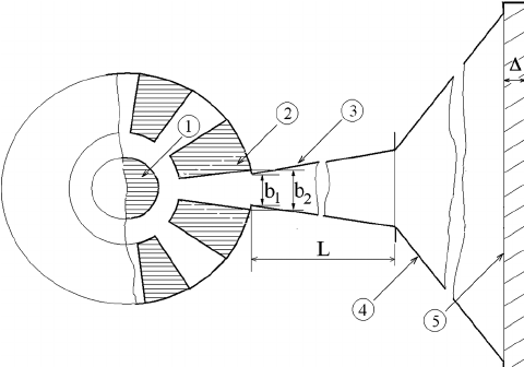 480x336 Scheme Of The Radial Microwave Extraction From The Magnetron. 1