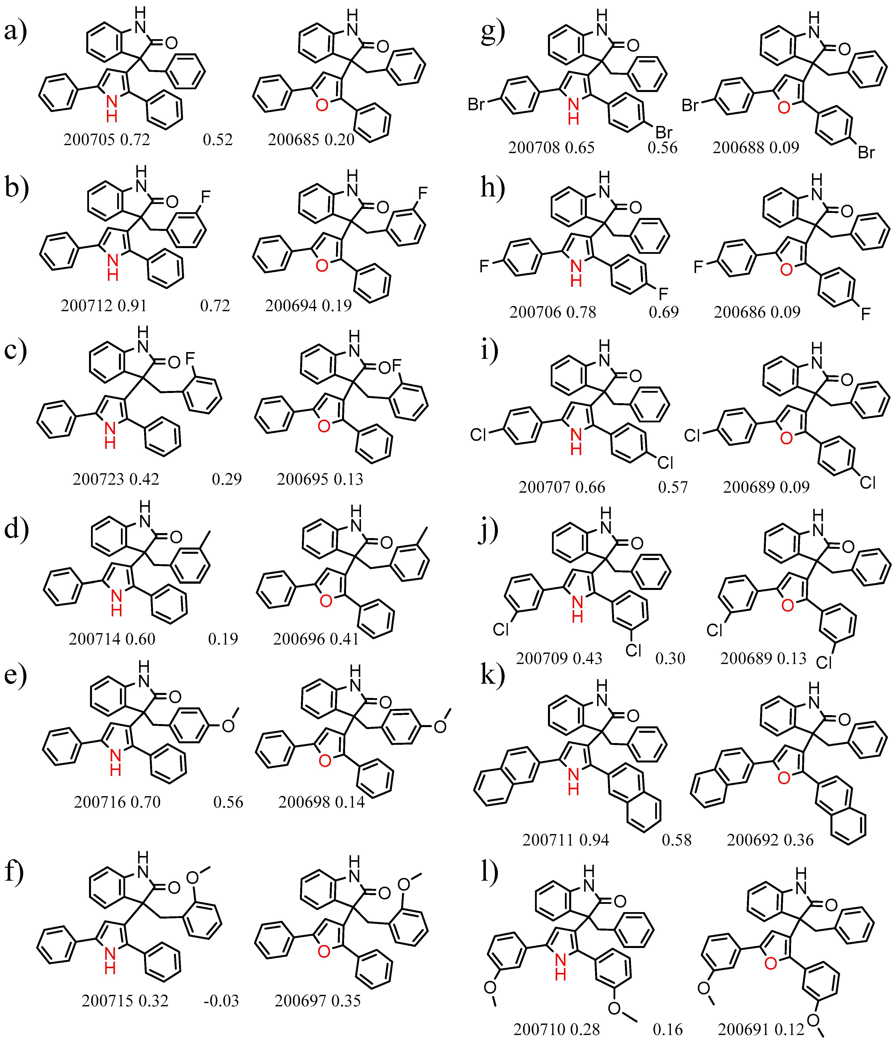 3590x4175 Molecules Free Full Text Mining Chromatographic