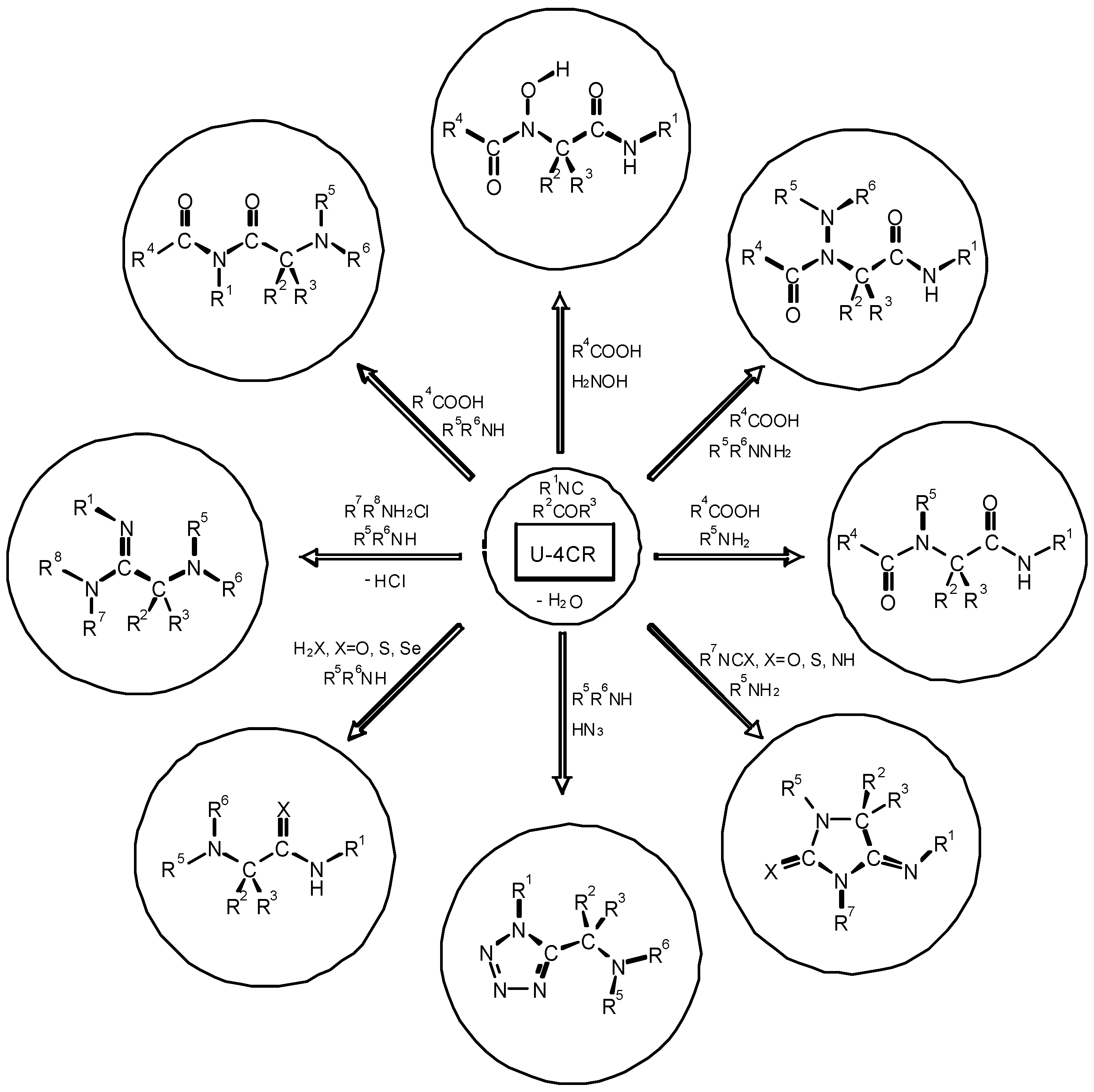 2948x2942 Molecules Free Full Text The Chemistry Of Isocyanides, Their