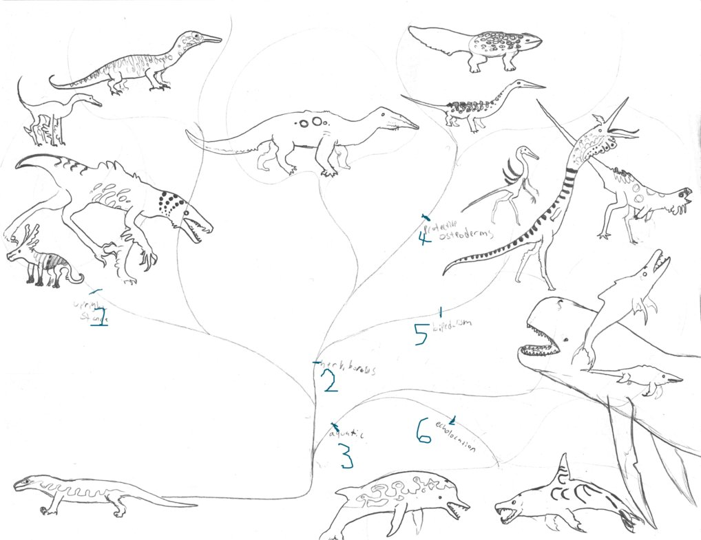1018x785 The Future Diversify Of Monitor Lizards (Numbered) By Inkgink