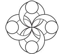 245x206 Mother Earth Symbols