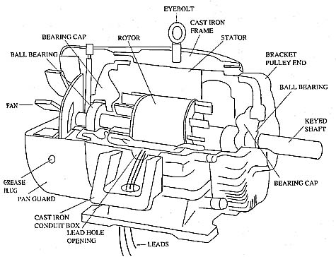 Motor Drawing on wiring diagram of window ac