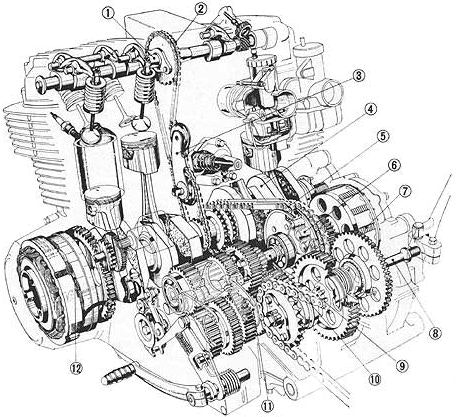 motorcylce engine diagram auto electrical wiring diagram u2022 rh 6weeks co uk