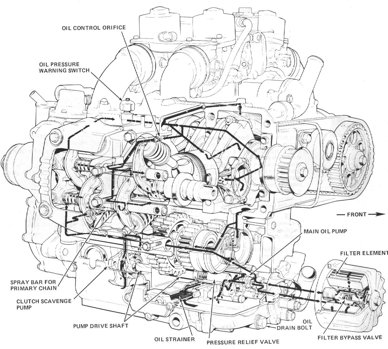 Motorcycle Engine Drawing At Free For Personal Use Diagram Art 1330x1196 Dans Four Stroke Oil Flow
