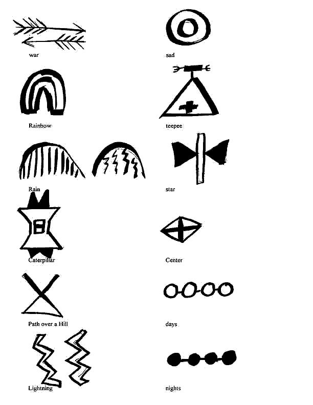 Native American Symbols Drawing At Getdrawings Com